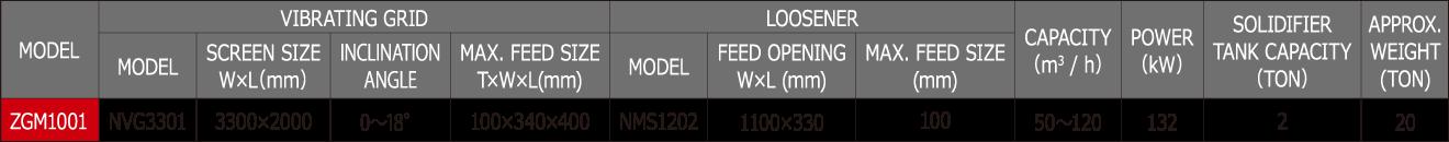 ZGM1001 Specification Sheet