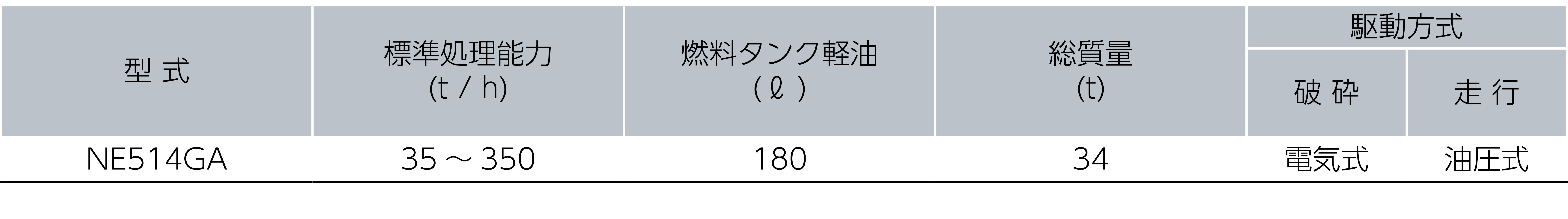 スクリーン仕様表