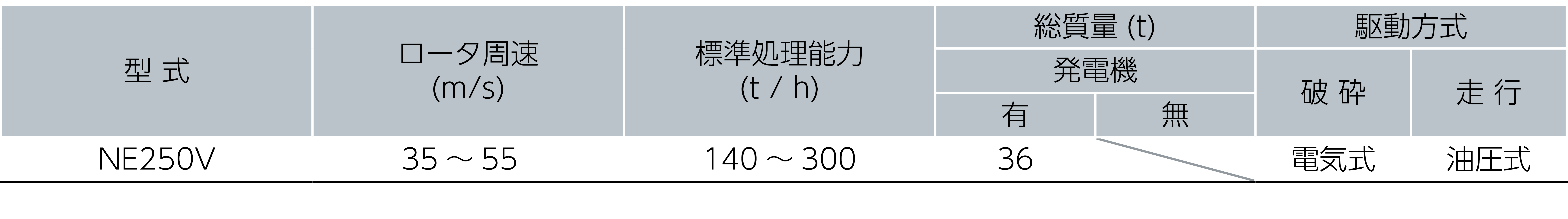 ジャイロパクタ仕様表