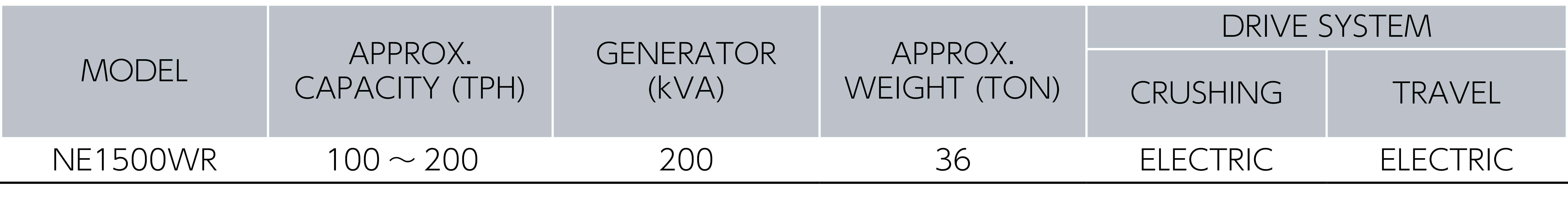 ロールクラッシャ仕様表