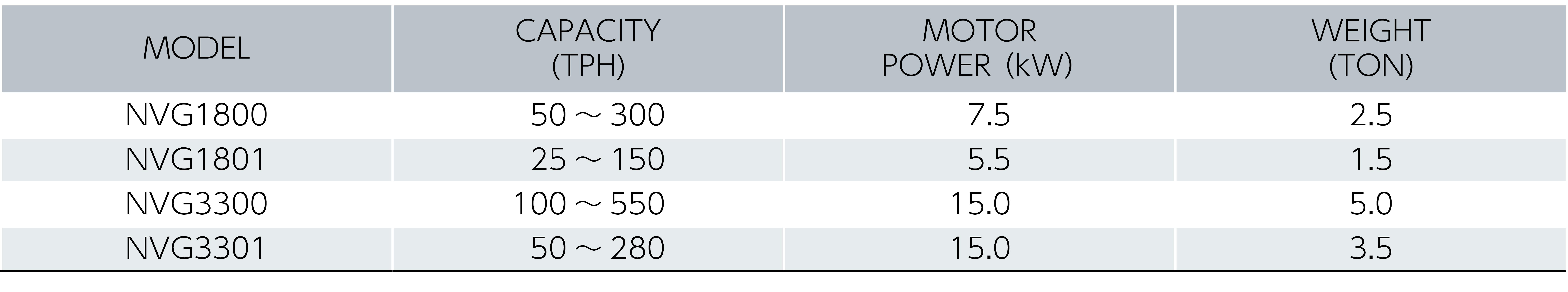 バイブレーティンググリッド 仕様表