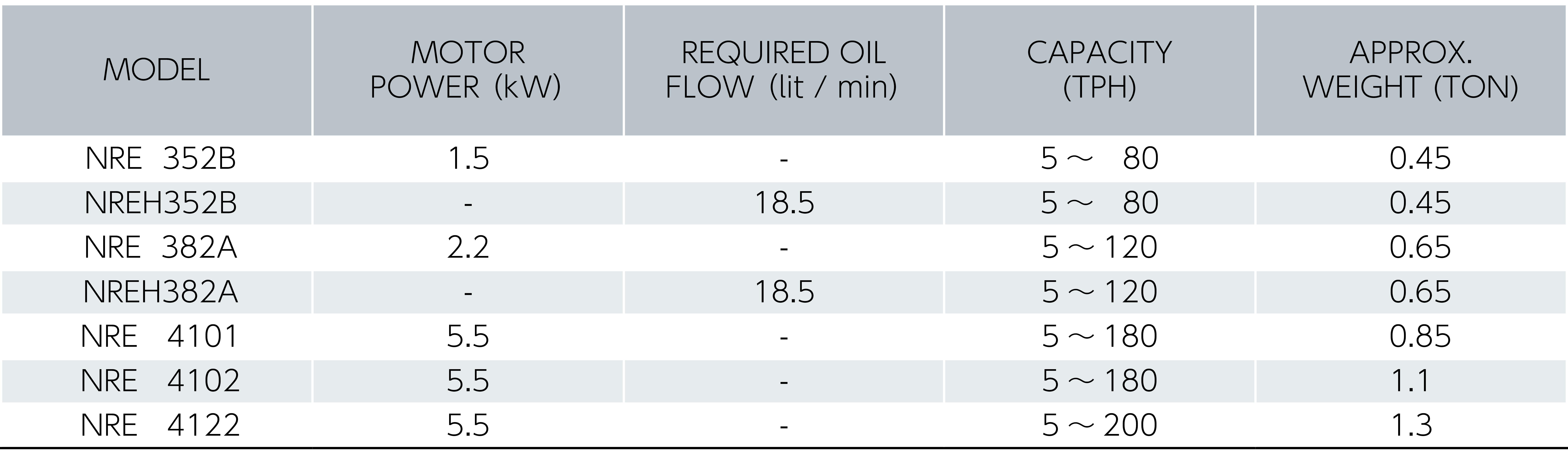 リサイクルスクリーン 仕様表