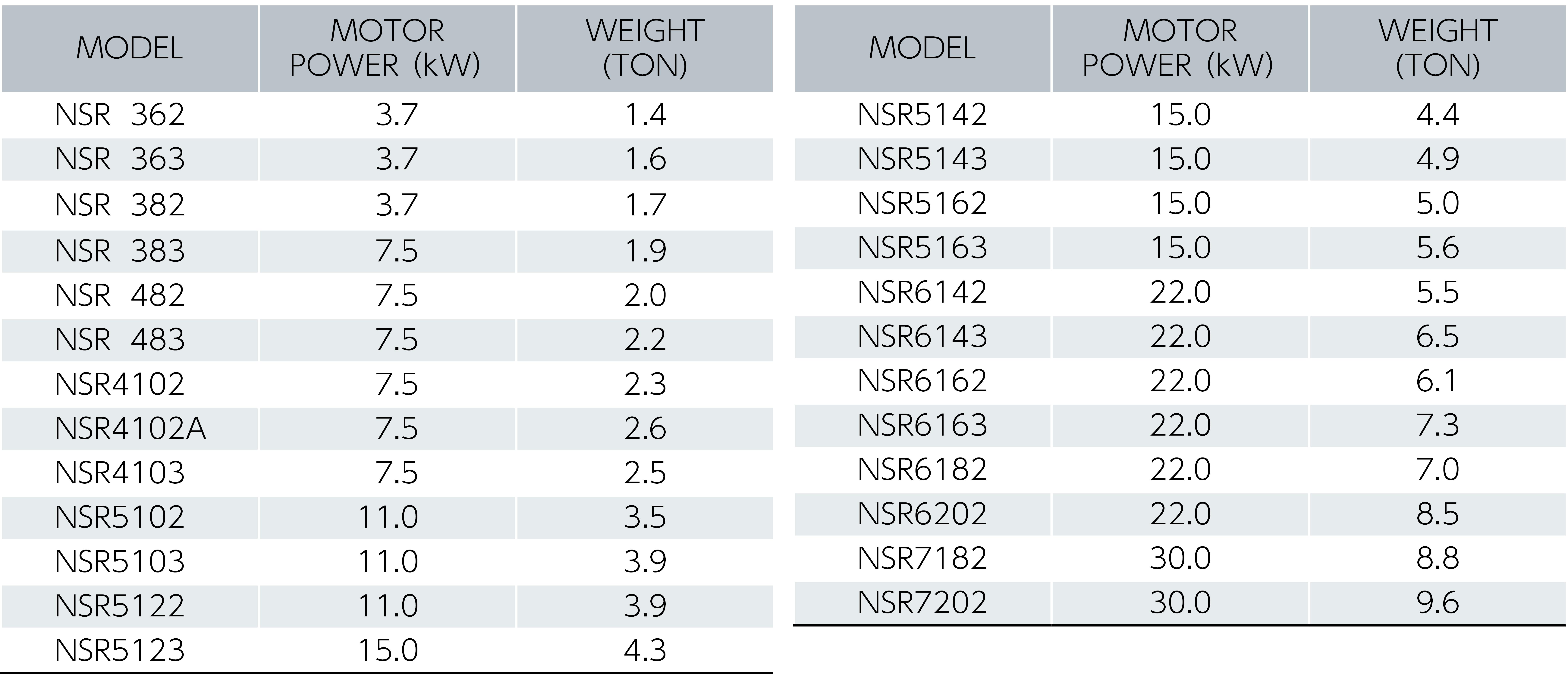 多目的スクリーン バイブロフィーダ 仕様表